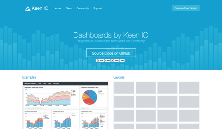 Six Open Source Dashboards to Organize Your Data
