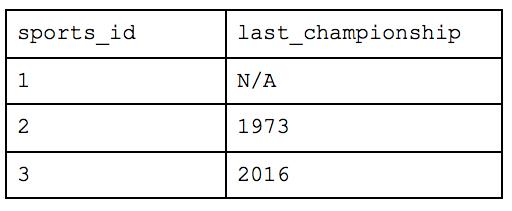 Last Championship.png