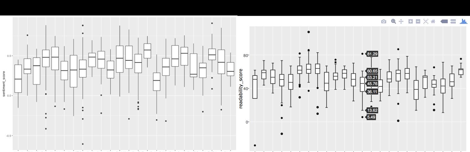 plotly_graphs.png